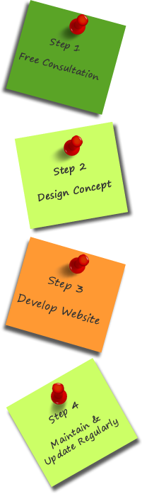 Sunflower Blog Design Process